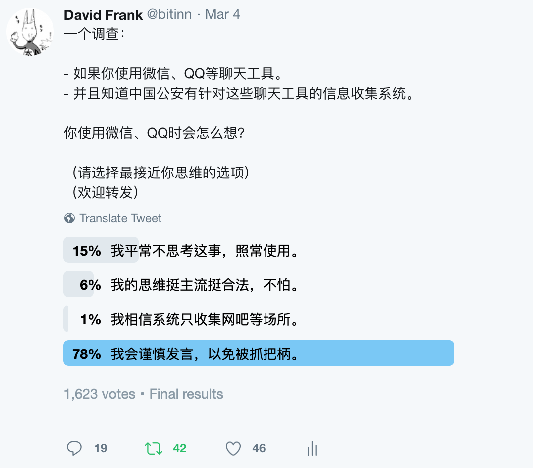 Twitter Poll Result